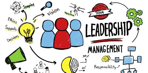 leadership  management ilm  courses ics learn