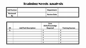 Training needs analysis template simple to use and it39s for Learner analysis template