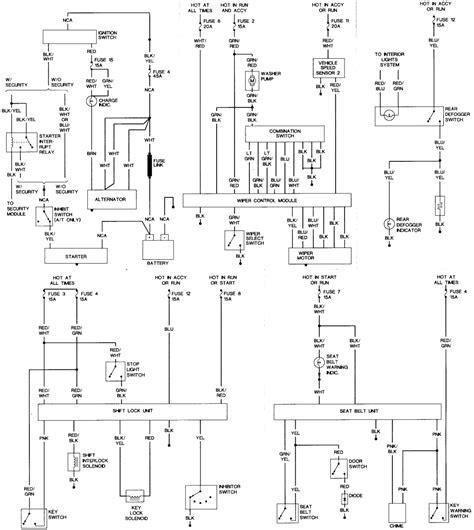 Subaru Forester Fuse Box Diagram Imageresizertool