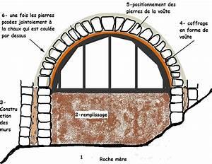 Construire Une Cave Voutée En Pierre : 2010 12 des travaux d hiver au mesnil marie d une ~ Zukunftsfamilie.com Idées de Décoration