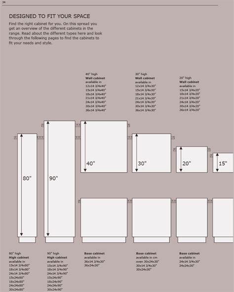 standard cabinet door sizes ikea kitchen cabinet door sizes kitchen gallery ideal