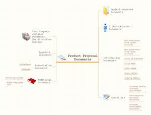 Data Flow Diagrams Examples  Data  Free Engine Image For