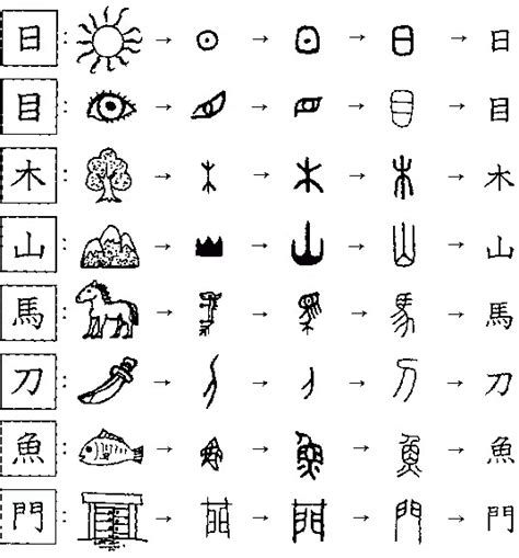 how many letters are in the chinese alphabet language myths 22174 | character origins