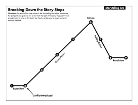 story arc template storytelling arc free handout to use with any story novel or play