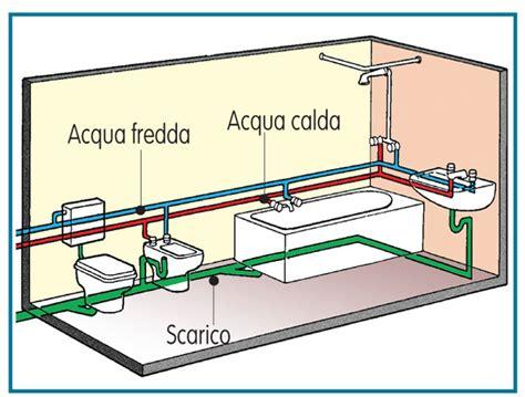 Impianto Idraulico Bagno by Impianto Idraulico Bagno Schema E Progetto