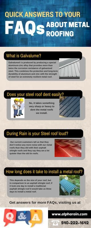 how long does it take to install a ceiling fan ppt how long does it take to install a metal roof
