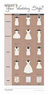 wedding gowns what39s your wedding style infographic With types of wedding dresses styles