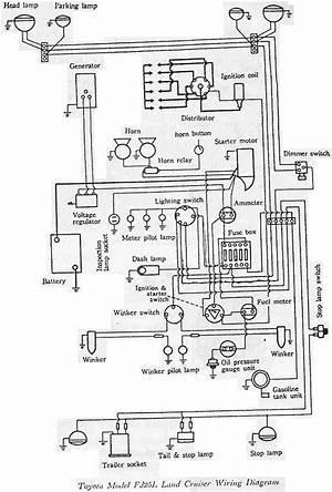 1997 toyota land cruiser wiring diagram - 24572.getacd.es  wiring diagram resource 24572