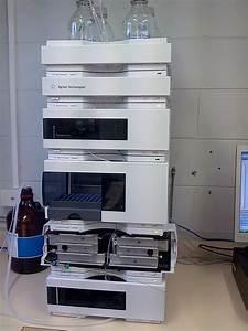 Chromatography  High Pressure Liquid  Chromatography  High
