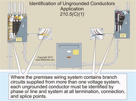 code qa identification  circuit conductors