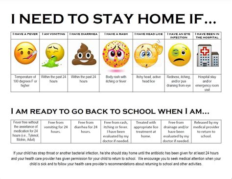 Stay Home If I Need to Chart