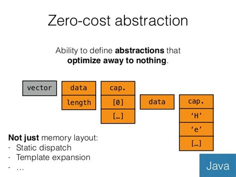 rust memory safety guaranteeing define ability heap stack away vector
