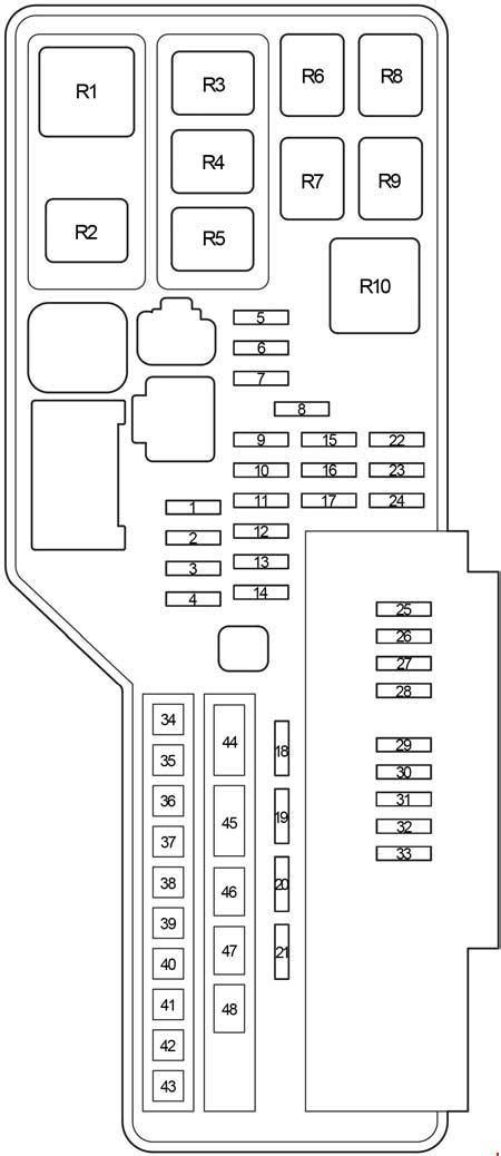 Fuse Diagram by Toyota Aurion 2006 2012 Fuse Box Diagram Auto Genius