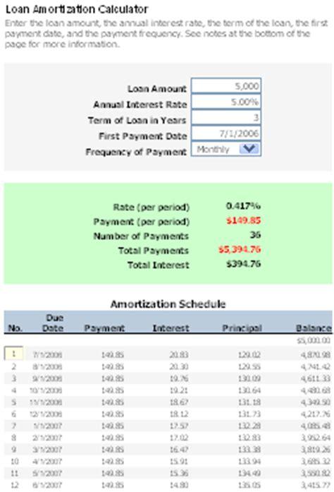 loan amortization calculator  car  mortgage