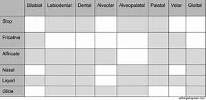 Arabic Ipa Chart All Things Linguistic