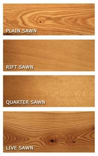 hardwood flooring minneapolis installation sanding refinishingwhat is the difference