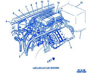 Gmc Sierra Pick Engine Electrical Circuit
