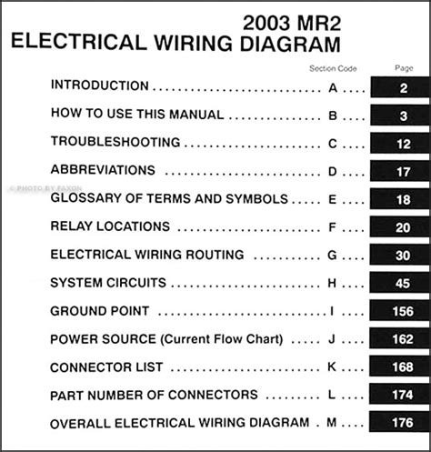 New Toyota Wiring Diagram Manual Electrical