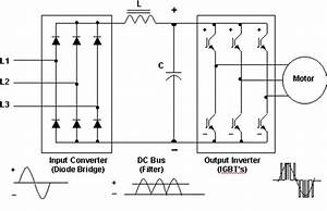 What Is The Starting Current Of A Motor Connected Through A Vfd