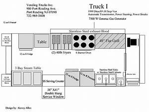 Food truck floorplan | food trucks | Pinterest | Trucks ...