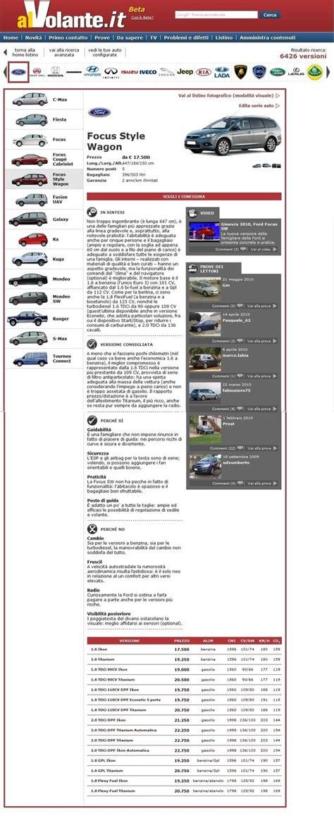Al Volante Listino Alla Ricerca Dell Auto Con Il Listino Di Alvolante It