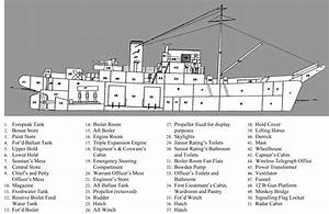 Ship Parts Diagram  U2014 Untpikapps