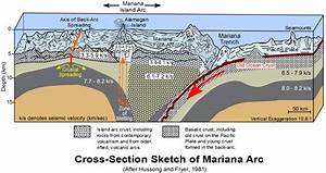 BBC Science..Mariana Trench: Deepest ocean 'teems with ...