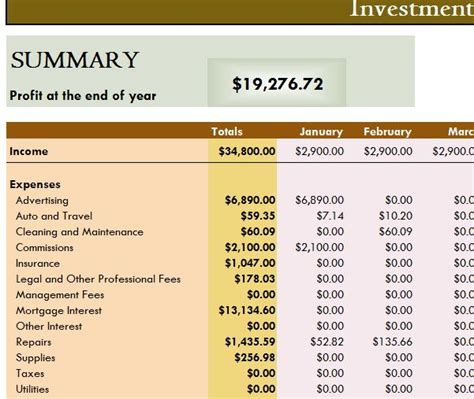 investment property income statement  excel templates