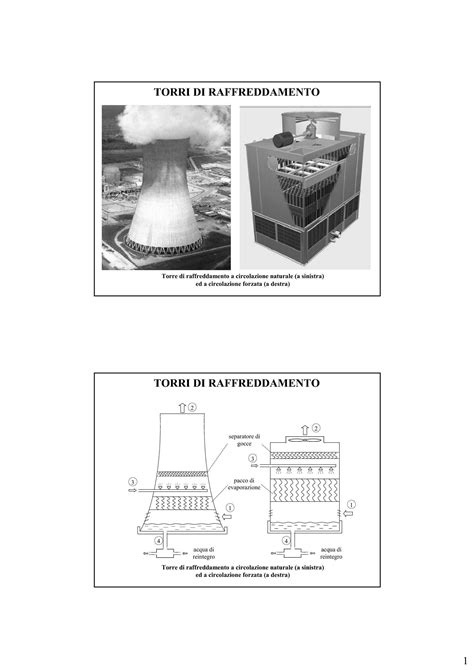 Dispense Impianti Industriali by Combustibili E Combustione Dispense