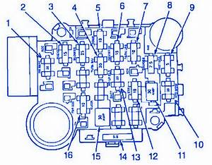 Jeep Cherokee 2012 Front Fuse Box  Block Circuit Breaker Diagram  U00bb Carfusebox