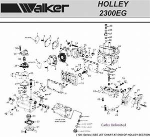 Holley Carb Identification
