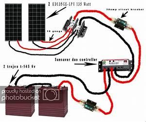Solar Diagram  U2014 Northernarizona