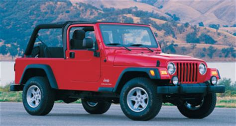 2005 Jeep Wrangler Reviews by 2005 Jeep Wrangler Review