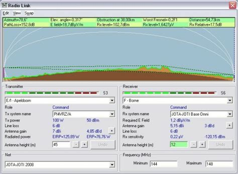 Mobi Links by Radio Mobile Rf Propagation Simulation Software Radio Link