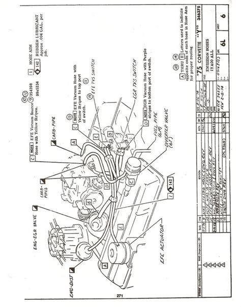 Air Vacuum System Question Corvetteforum Chevrolet