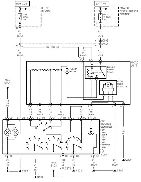 1999 Jeep Wiring Schematic by I A 1999 Jeep Wrangler Sport My Blower Fan Will Only