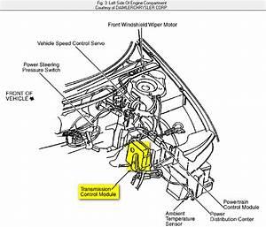 2006 Dodge Caravan Front Control Module Location  Wiring