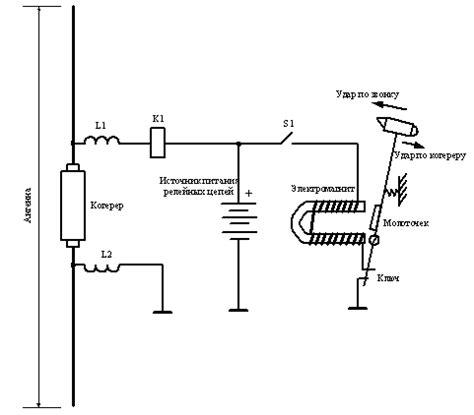 Детекторный радиоприемник . 5.3. дрп питаемый свободной энергией поля