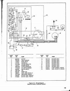 Old Club Car Electrical Diagram  Old  Free Engine Image For User Manual Download