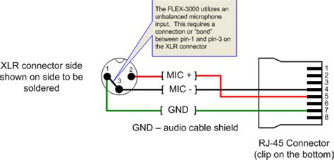 Flex Pin Female Xlr Audio Interface Configuration