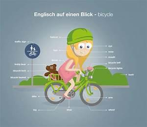 Man Lernt Nie Aus Englisch : englisch auf einem blick das fahrrad ~ Watch28wear.com Haus und Dekorationen