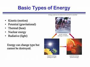 7 Forms Of Energy Related Keywords & Suggestions - 7 Forms ...