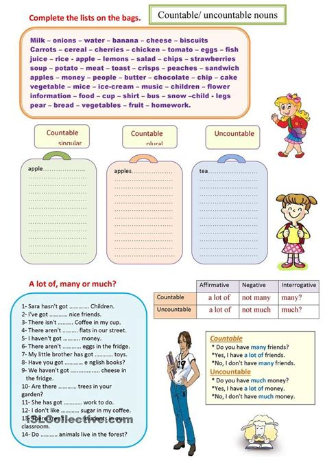 Countable And Uncountable Nouns 10+ Handpicked Ideas To Discover In Other  English, Student