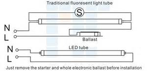 wiring diagram for led tubes wiring image wiring fluorescent light wiring diagram for ballast fluorescent on wiring diagram for led tubes