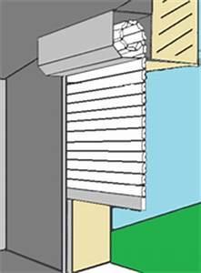 Monvoletroulant la pose de porte de garage enroulable for Porte de garage enroulable avec porte interieur massif
