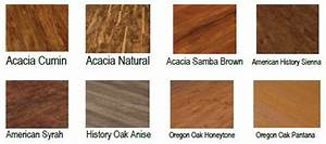 Experience the Look and Feel of Hardwood with NEW Luxury