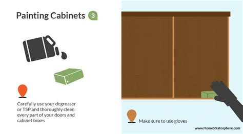 degreaser for kitchen cabinets before painting how to paint kitchen cabinets white diy tutorial