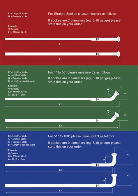 measure  spoke information
