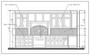 sle kitchen designs interior elevations kitchen design world interior design european kitchen