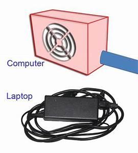 Netzteil Für Pc Berechnen : computer netzteil stromversorgung f r computer ~ Themetempest.com Abrechnung
